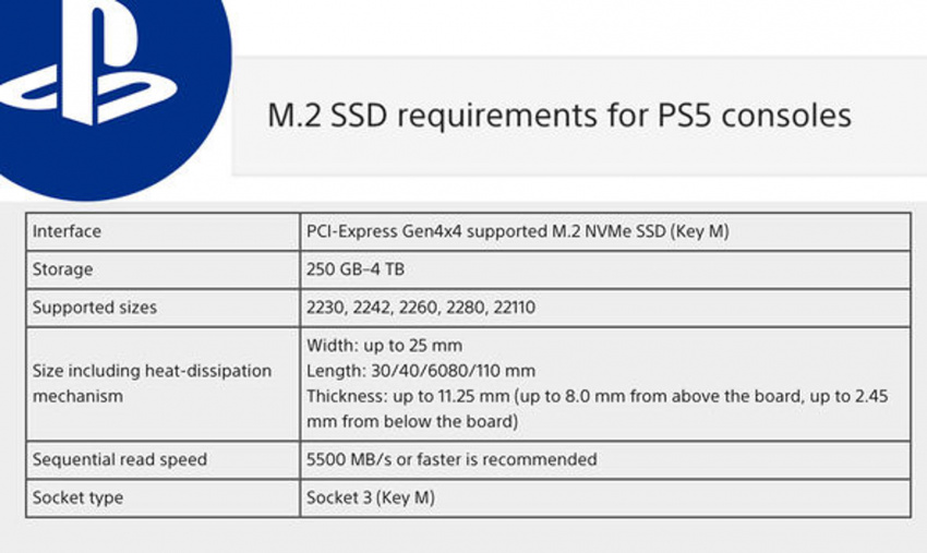 ps5 ssd storage update release date, launch time and full patch notes news